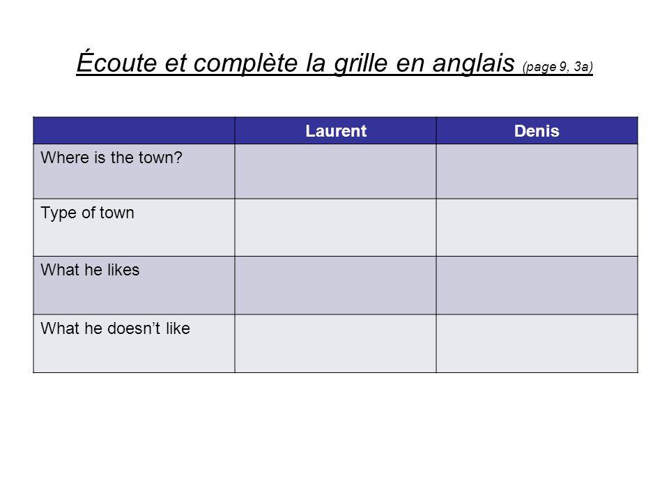 Écoute et complète la grille en anglais (page 9, 3a)