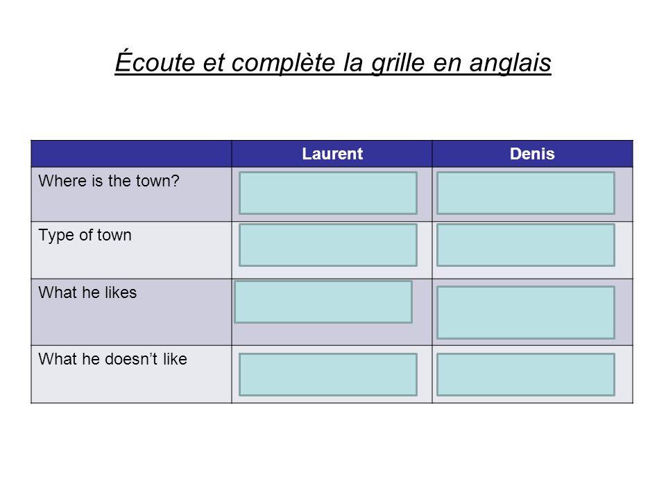 Écoute et complète la grille en anglais