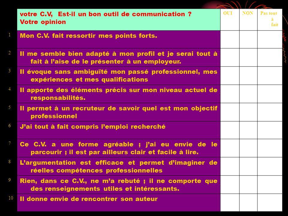 votre C.V, Est-il un bon outil de communication Votre opinion