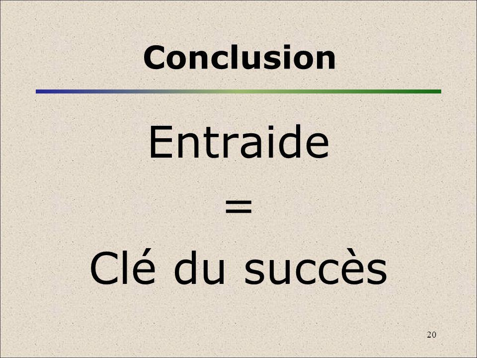 Conclusion Entraide = Clé du succès 20 20