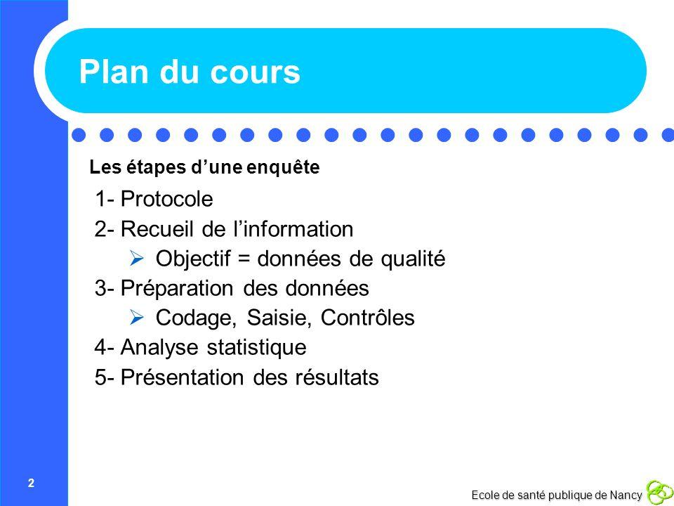 Plan du cours 1- Protocole 2- Recueil de l'information