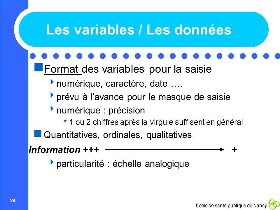 Les variables / Les données