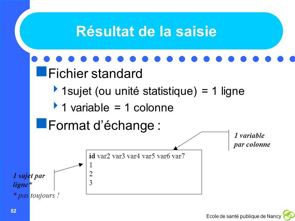 Résultat de la saisie Fichier standard Format d'échange :