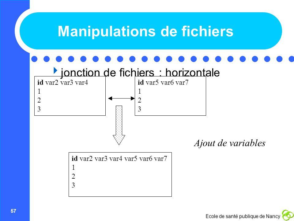 Manipulations de fichiers
