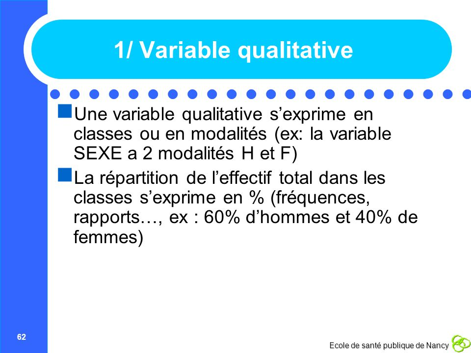 1/ Variable qualitative