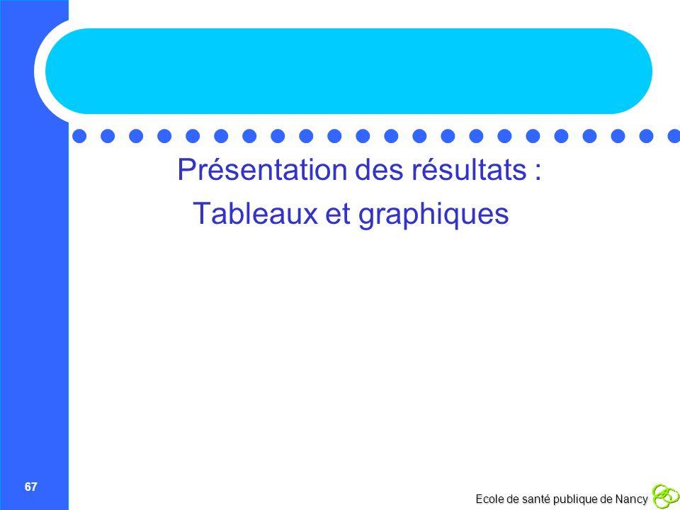 Présentation des résultats : Tableaux et graphiques