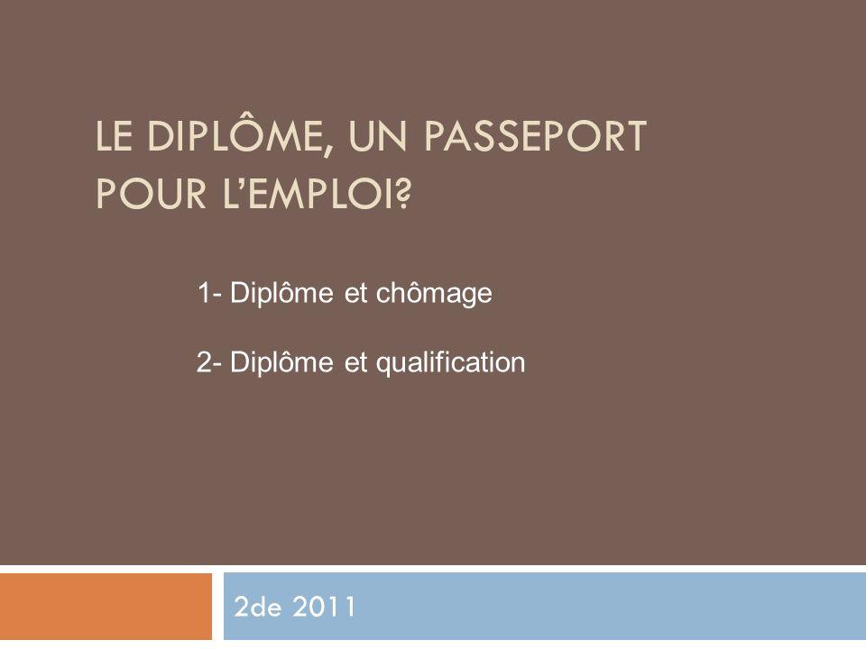 LE DIPLÔME, UN PASSEPORT POUR L'EMPLOI