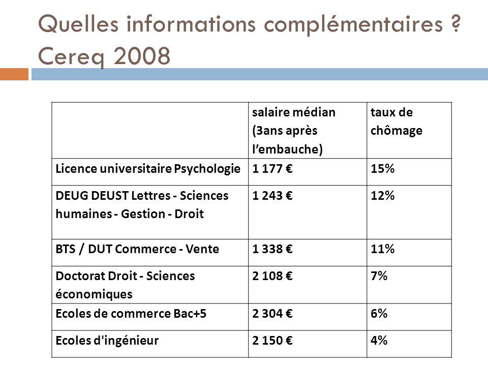 Quelles informations complémentaires Cereq 2008