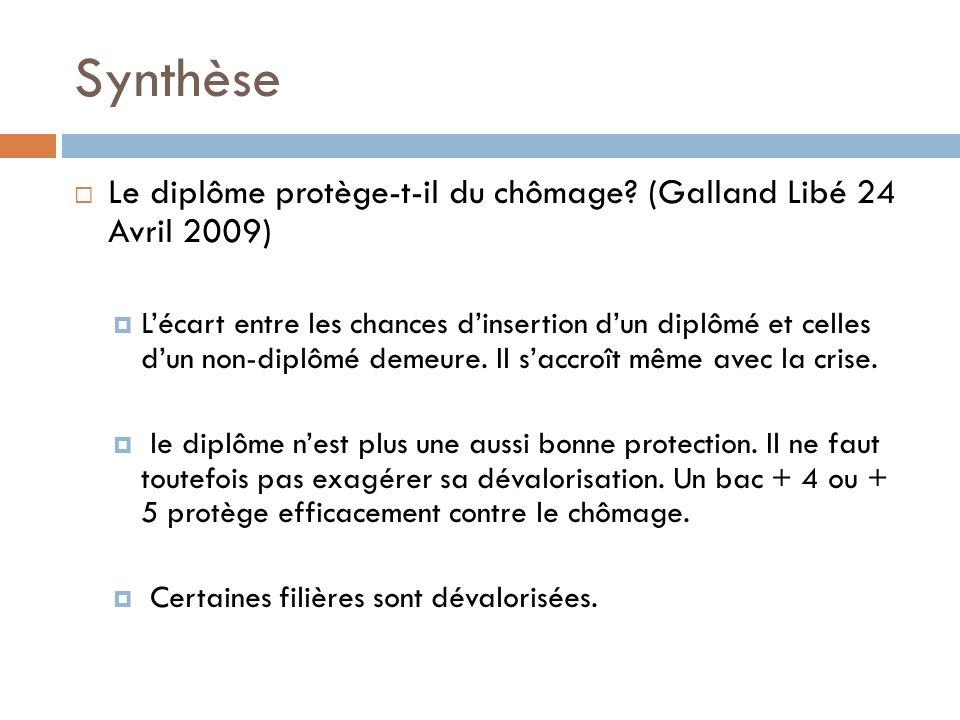 Synthèse Le diplôme protège-t-il du chômage (Galland Libé 24 Avril 2009)