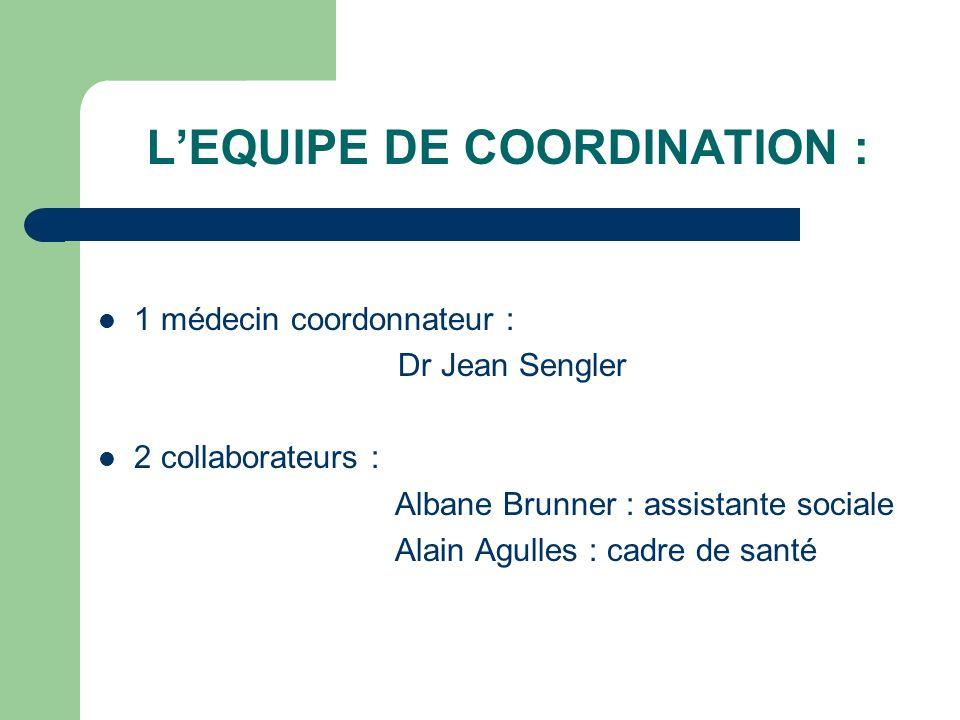 L'EQUIPE DE COORDINATION :