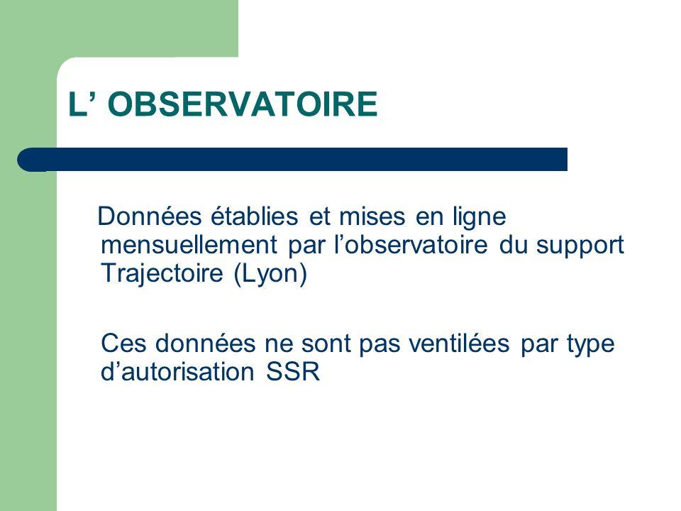 L' OBSERVATOIRE Données établies et mises en ligne mensuellement par l'observatoire du support Trajectoire (Lyon)