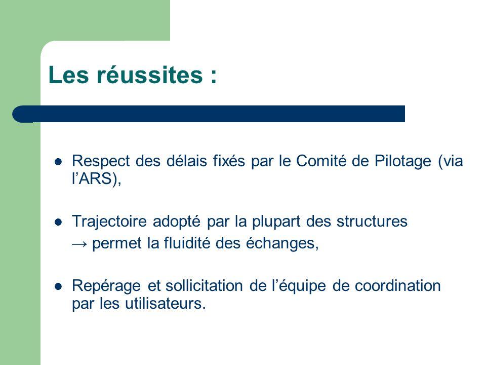 Les réussites :Respect des délais fixés par le Comité de Pilotage (via l'ARS), Trajectoire adopté par la plupart des structures.