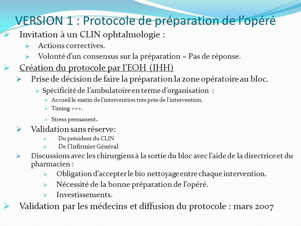 VERSION 1 : Protocole de préparation de l'opéré