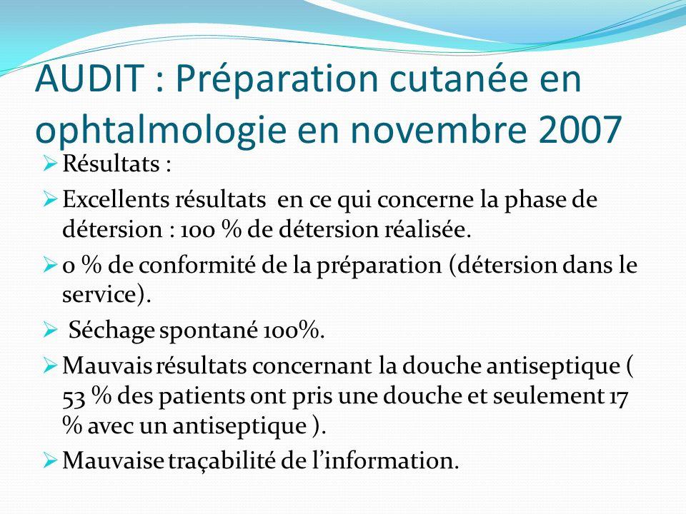AUDIT : Préparation cutanée en ophtalmologie en novembre 2007