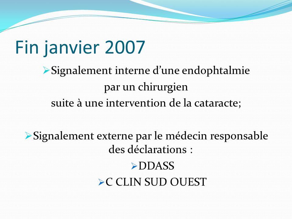 Fin janvier 2007 Signalement interne d'une endophtalmie
