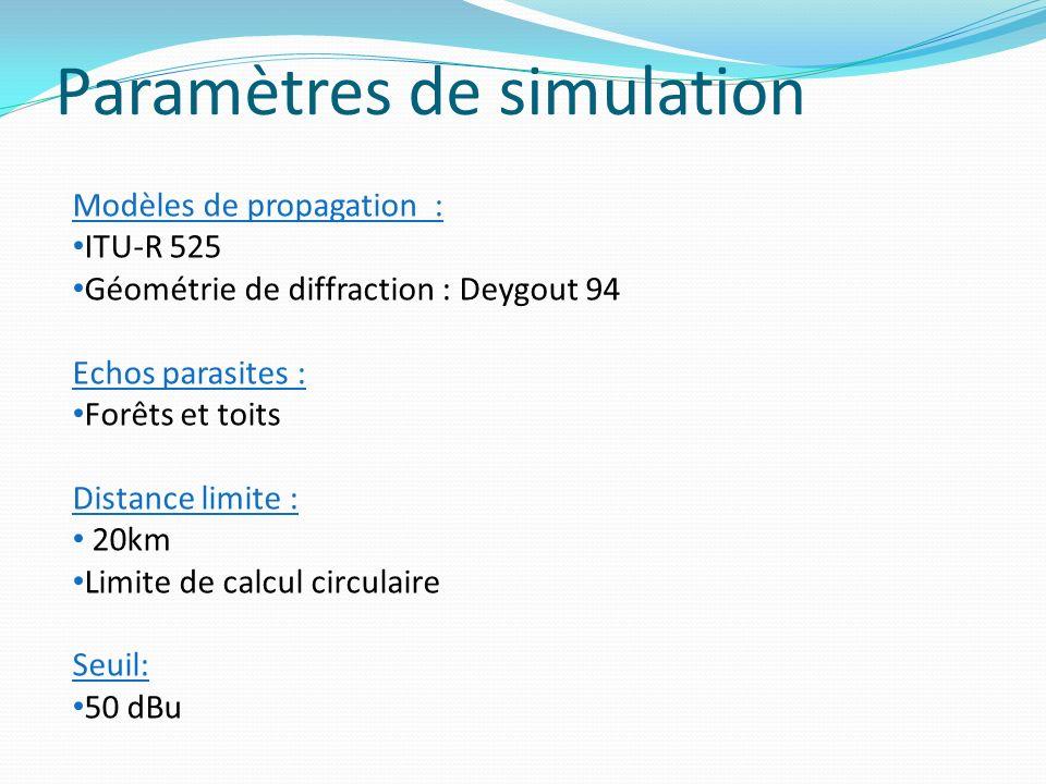 Paramètres de simulation