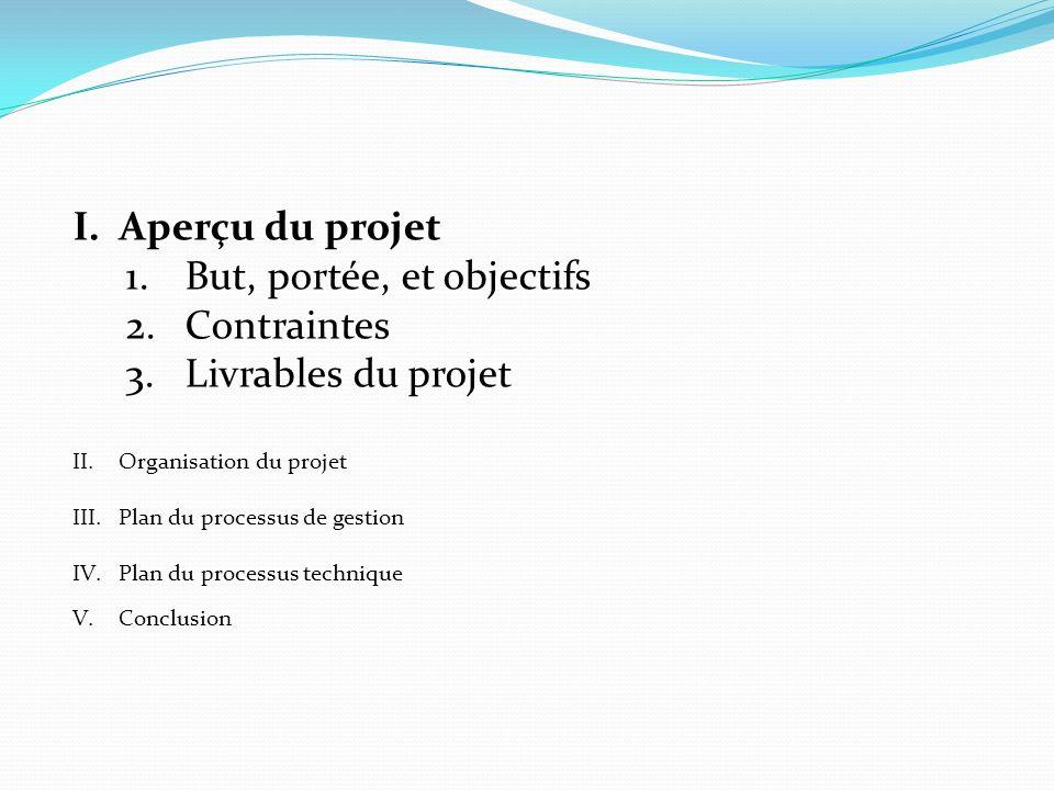But, portée, et objectifs Contraintes Livrables du projet