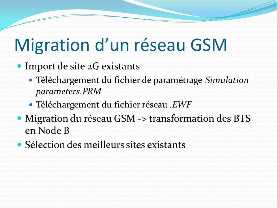Migration d'un réseau GSM