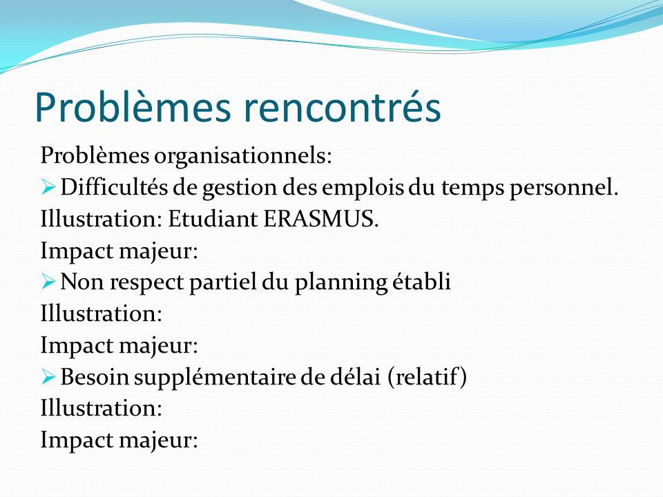 Problèmes rencontrés Problèmes organisationnels:
