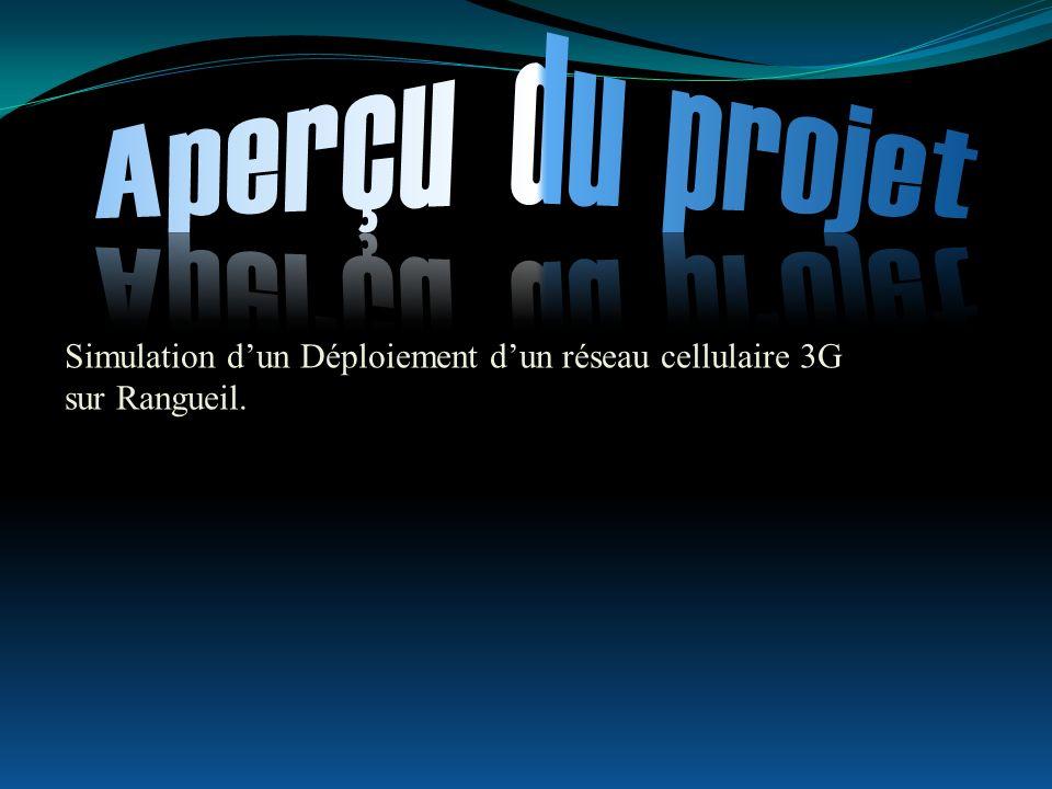 Simulation d'un Déploiement d'un réseau cellulaire 3G sur Rangueil.