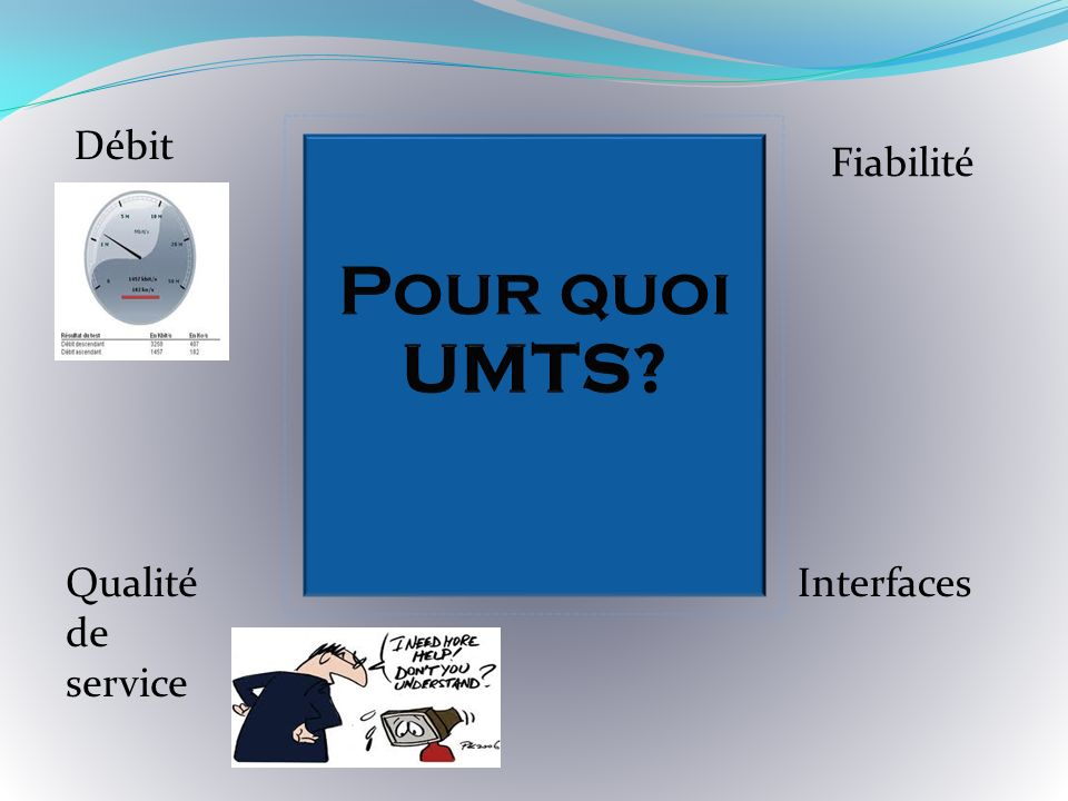 Pour quoi UMTS Débit Fiabilité Qualité de service Interfaces