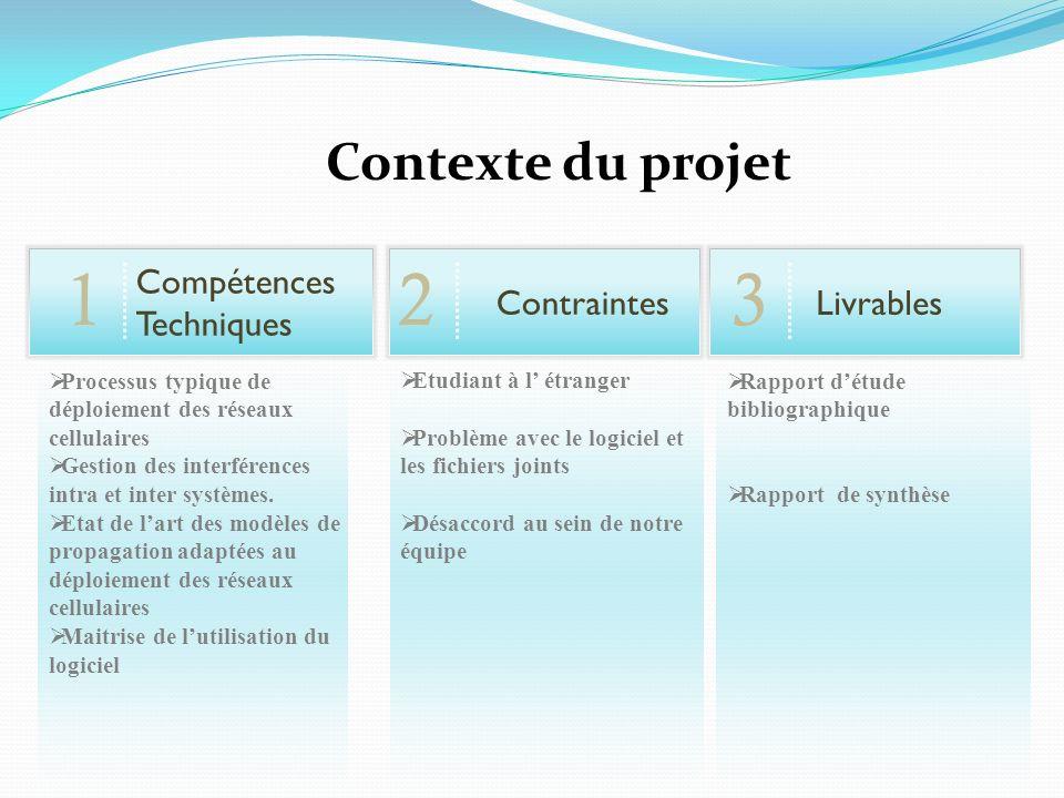 1 2 3 Contexte du projet Compétences Techniques Contraintes Livrables