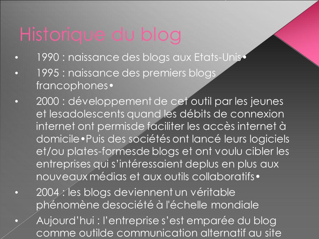 Historique du blog 1990 : naissance des blogs aux Etats-Unis•
