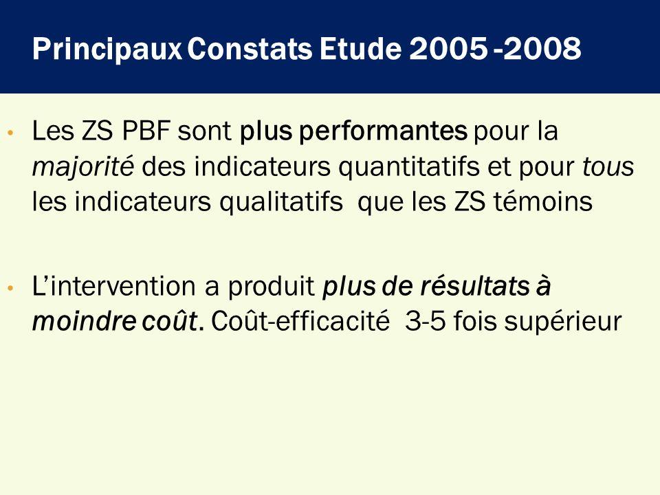 Principaux Constats Etude 2005 -2008