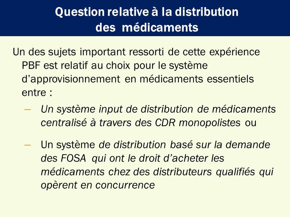 Question relative à la distribution des médicaments