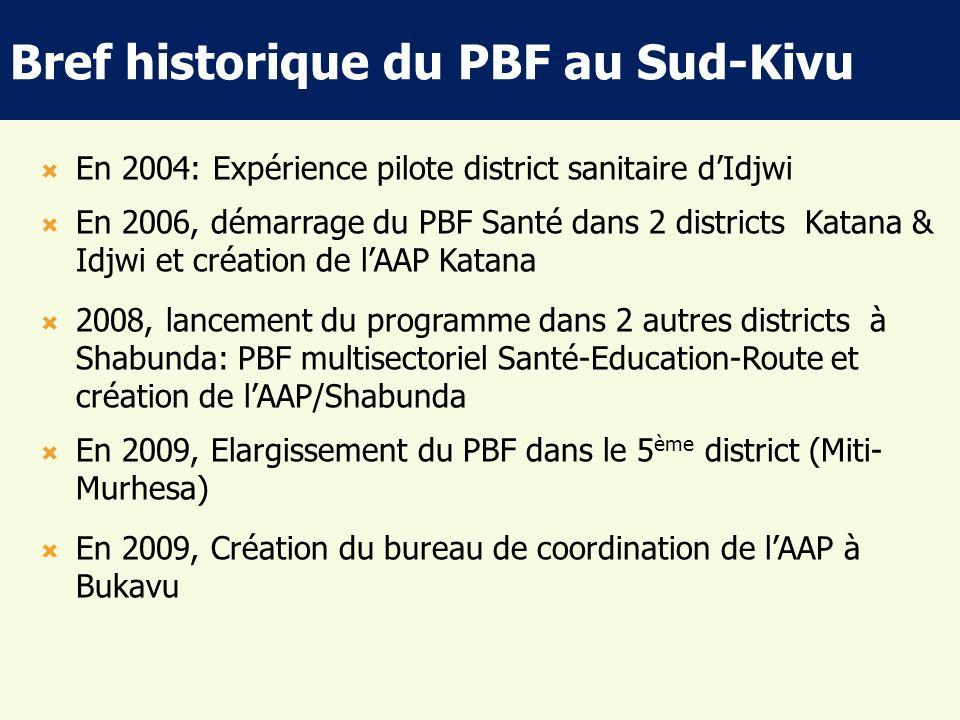 Bref historique du PBF au Sud-Kivu