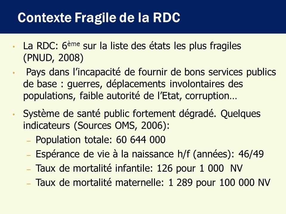Contexte Fragile de la RDC