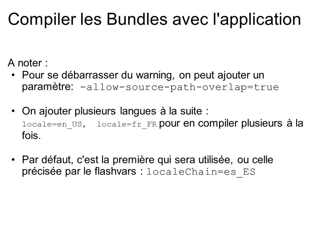 Compiler les Bundles avec l application