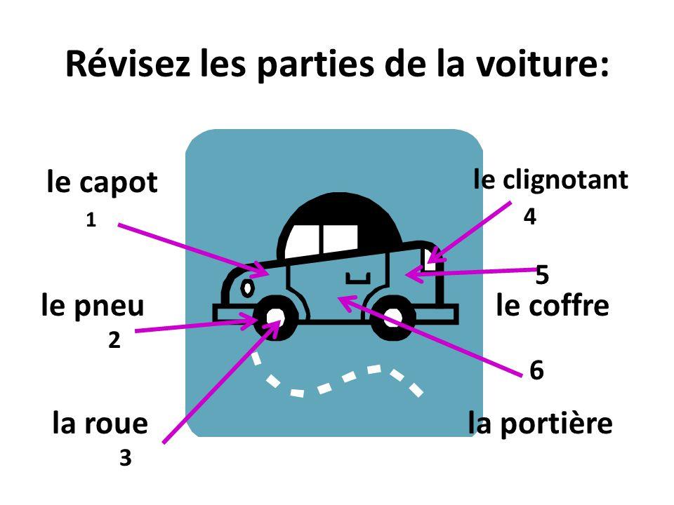 Révisez les parties de la voiture: