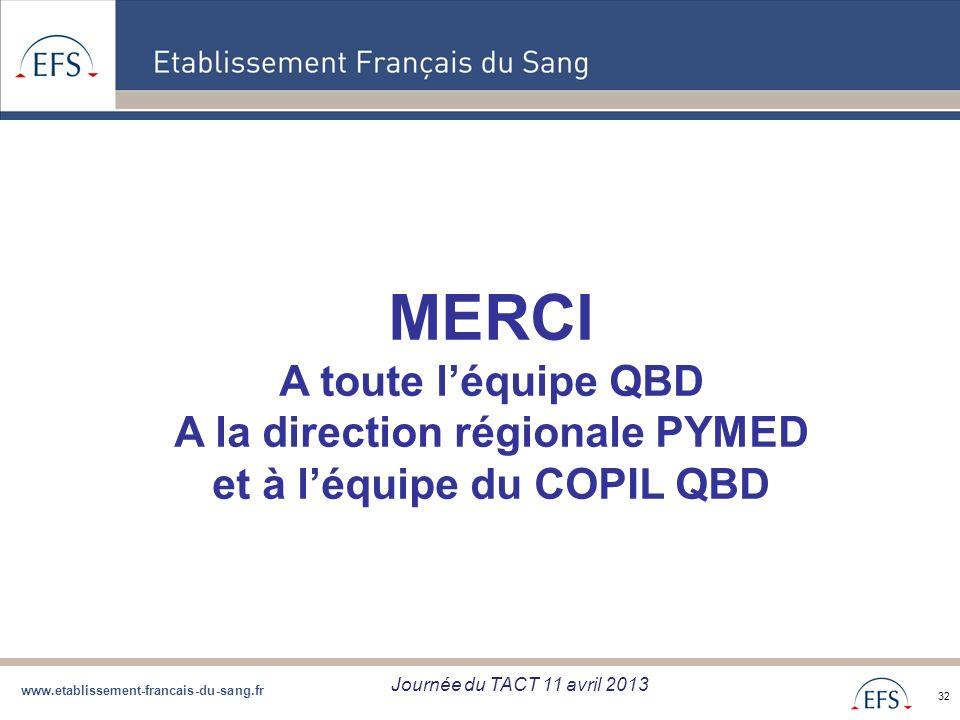 A la direction régionale PYMED et à l'équipe du COPIL QBD