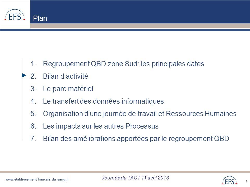 Regroupement QBD zone Sud: les principales dates Bilan d'activité