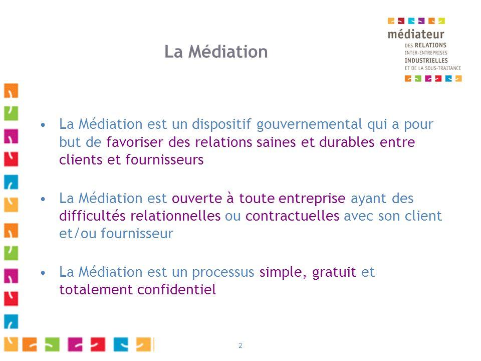 La Médiation La Médiation est un dispositif gouvernemental qui a pour but de favoriser des relations saines et durables entre clients et fournisseurs.