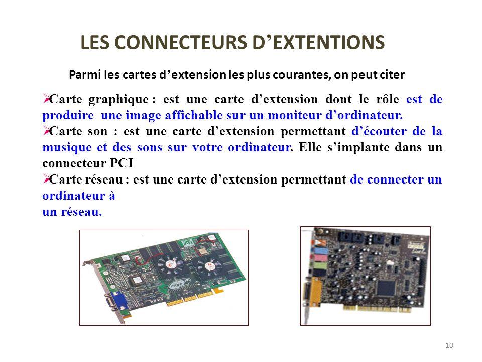 LES CONNECTEURS D'EXTENTIONS