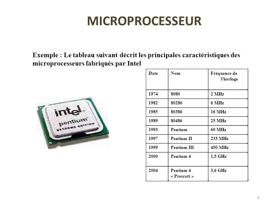 MICROPROCESSEUR Exemple : Le tableau suivant décrit les principales caractéristiques des microprocesseurs fabriqués par Intel.