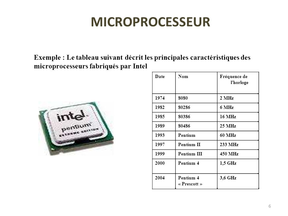 MICROPROCESSEURExemple : Le tableau suivant décrit les principales caractéristiques des microprocesseurs fabriqués par Intel.