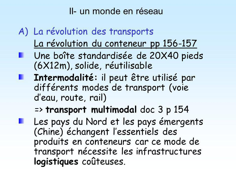 II- un monde en réseau A) La révolution des transports. La révolution du conteneur pp 156-157.