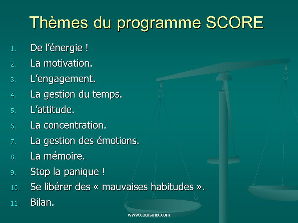 Thèmes du programme SCORE