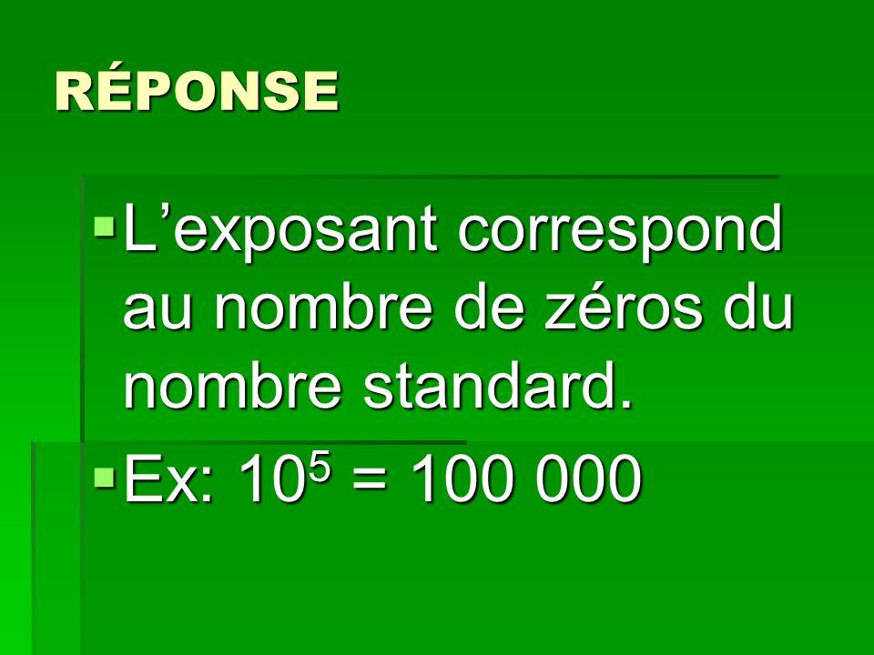 L'exposant correspond au nombre de zéros du nombre standard.