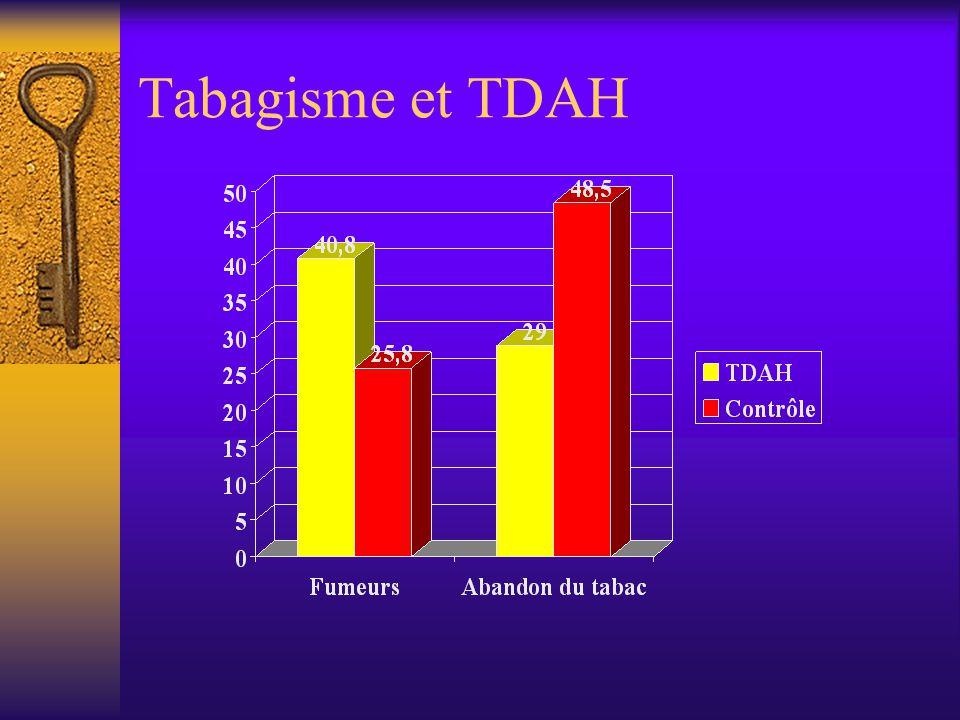 Tabagisme et TDAH