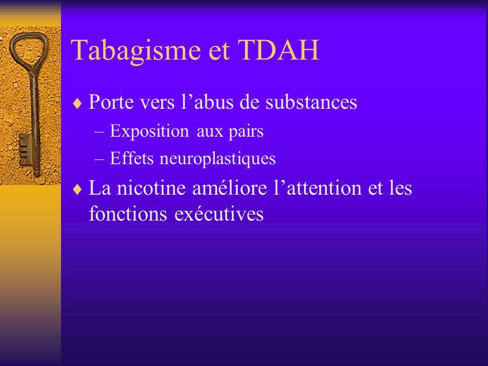 Tabagisme et TDAH Porte vers l'abus de substances