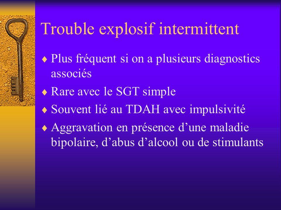 Trouble explosif intermittent