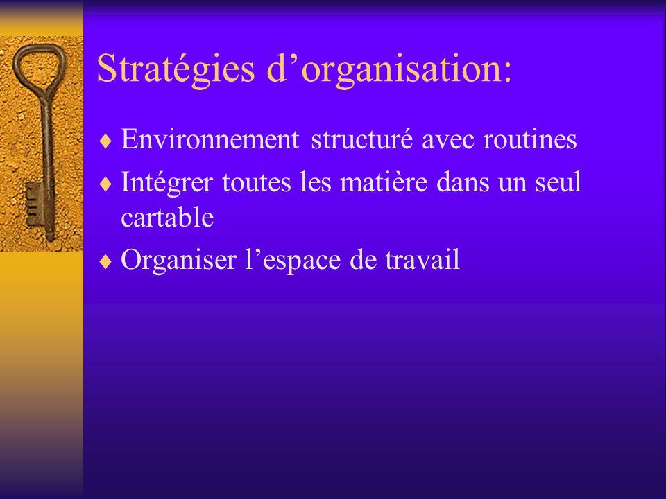 Stratégies d'organisation: