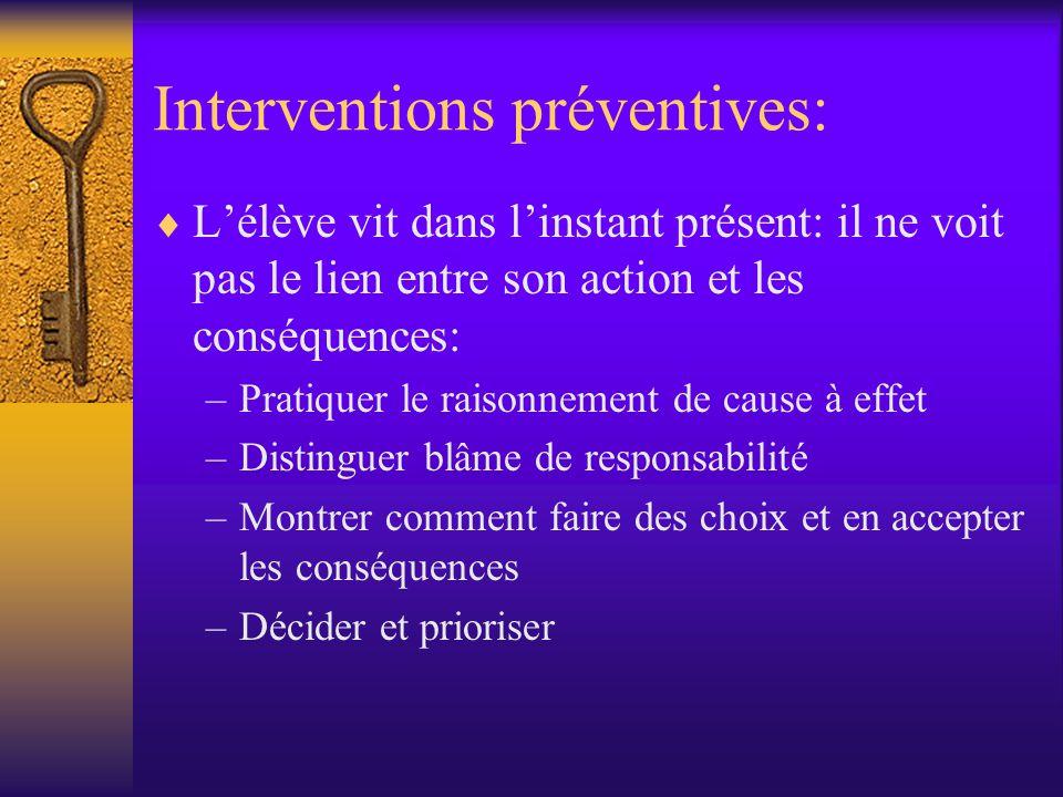 Interventions préventives: