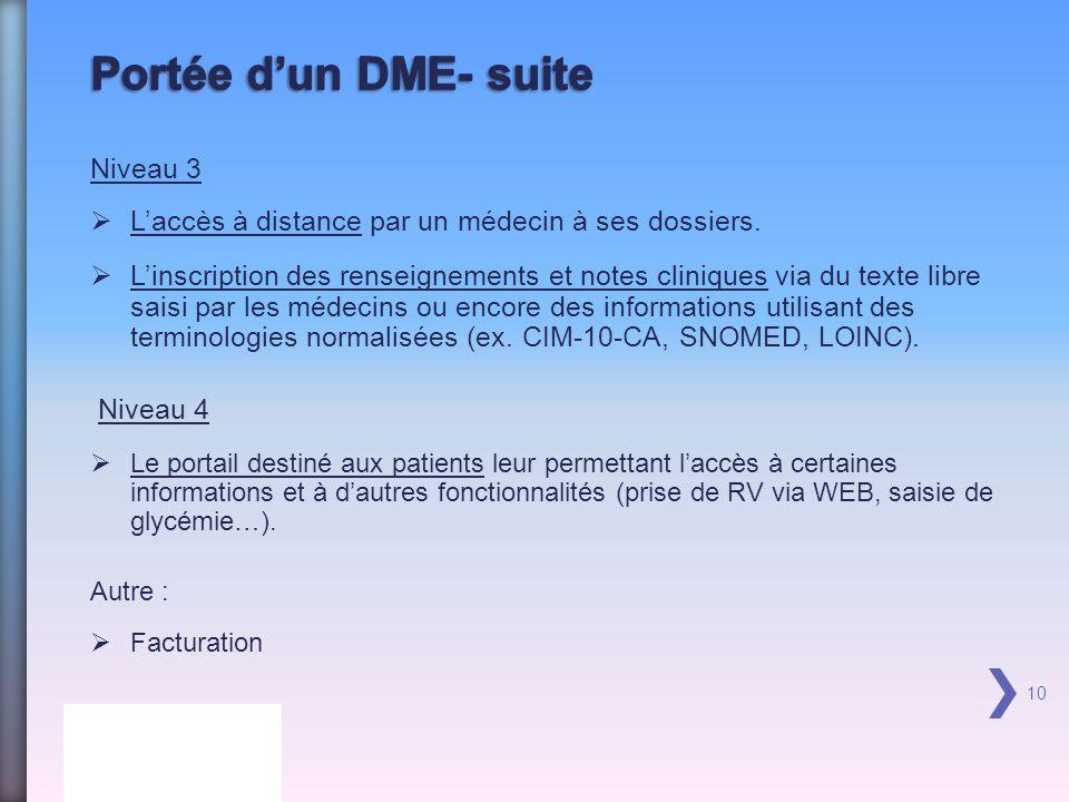 Portée d'un DME- suite Niveau 3