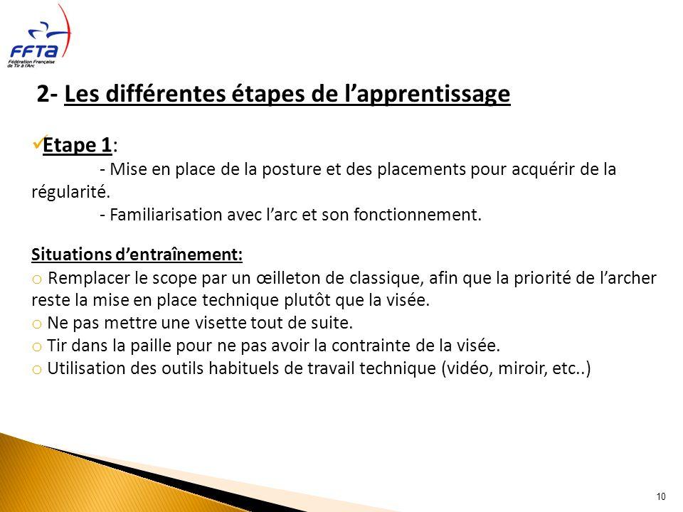 2- Les différentes étapes de l'apprentissage