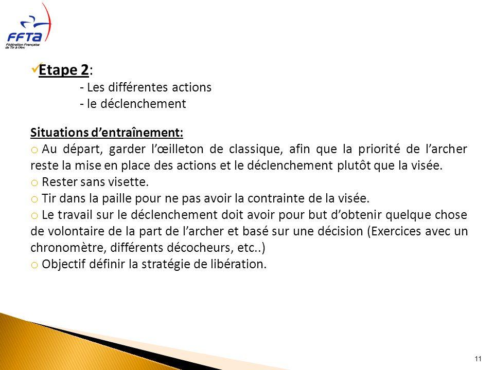 Etape 2: - Les différentes actions - le déclenchement